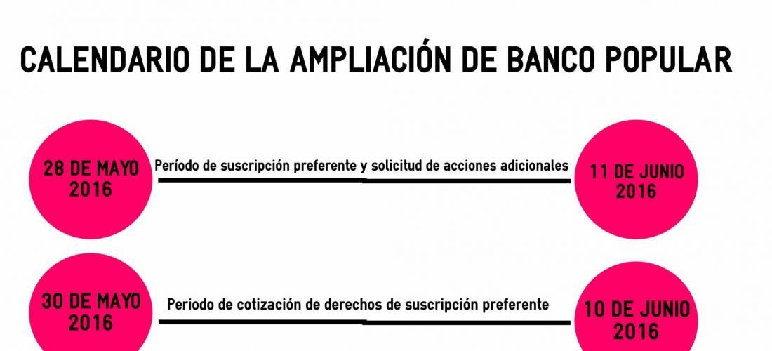 Liquidación de BANCO POPULAR. Posibles Reclamaciones